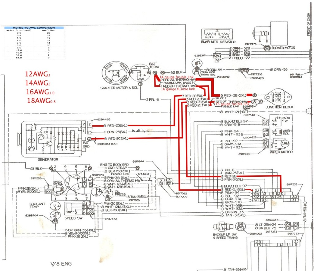 wiring diagram for 1984 chevrolet 1500: 77 80 chevytruck fusible links  (77_80_chevytruck_fusible